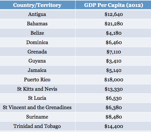 an analysis of the japan among the richest countries of the world About the world bank overview one of the richest countries on the african continent and a ranks among the poorest countries in the world.